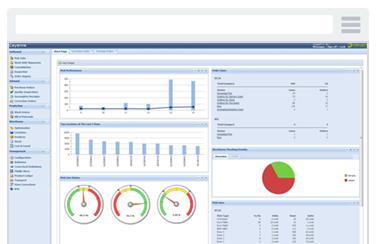 Fulfilment-Software Systeem